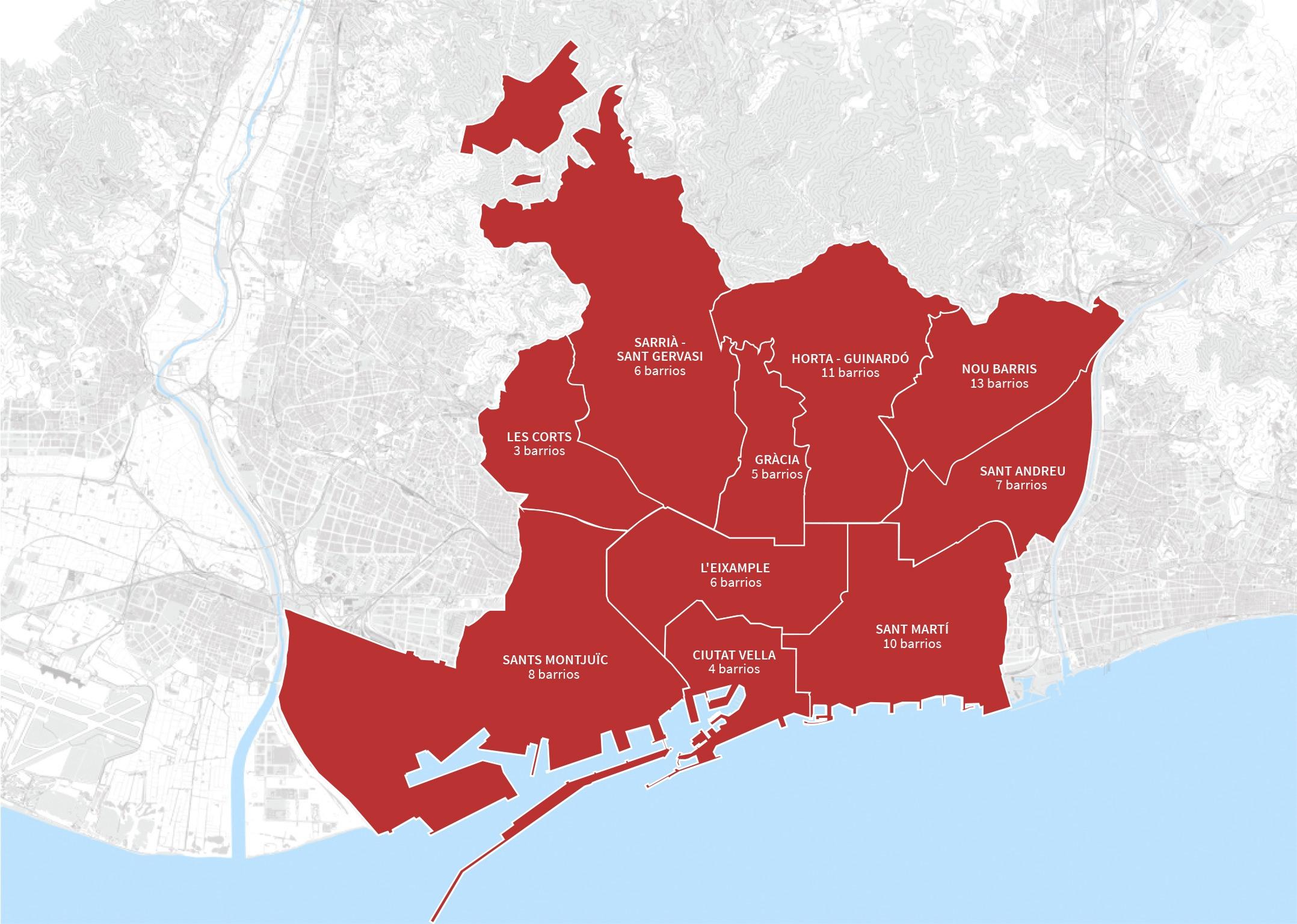 Distritos de Barcelona - Poblaciones